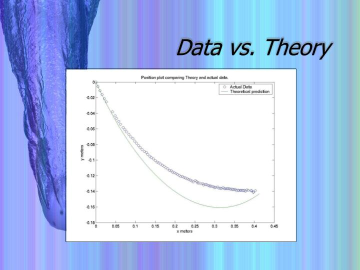 Data vs. Theory