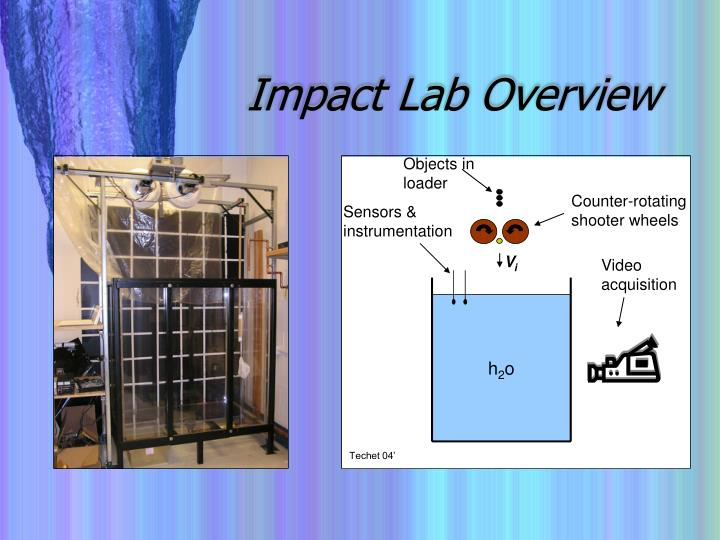 Impact Lab Overview