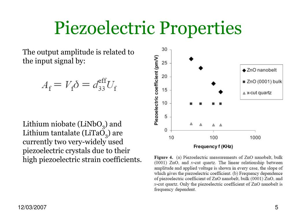 Piezoelectric Properties
