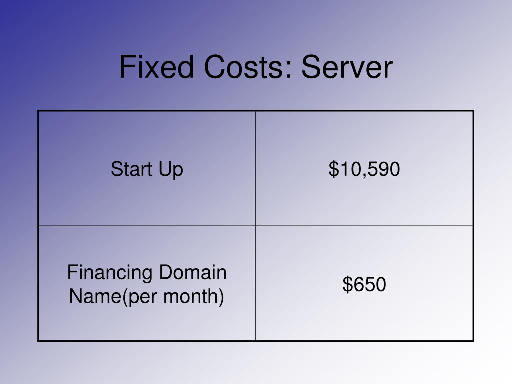 Fixed Costs: Server