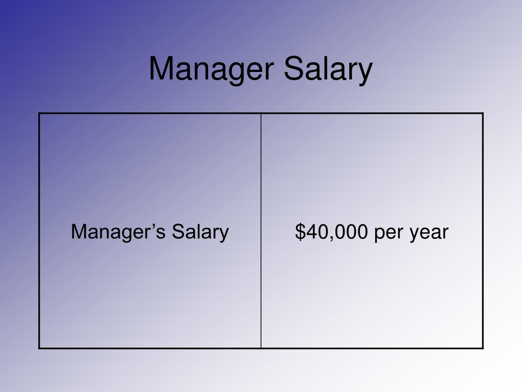 Manager Salary