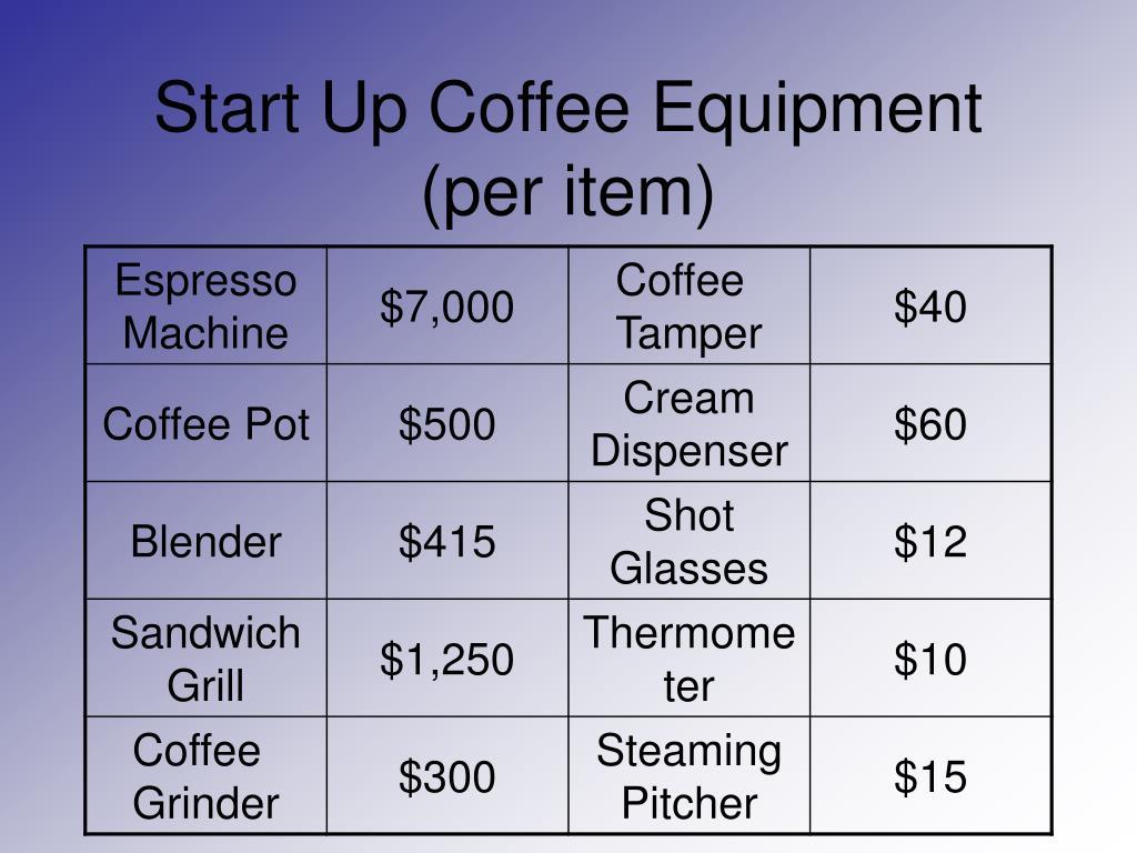 Start Up Coffee Equipment