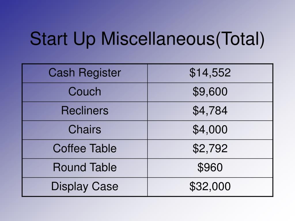Start Up Miscellaneous(Total)