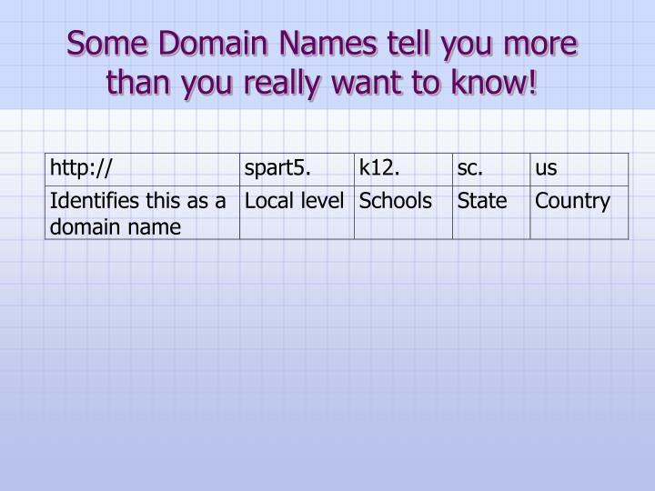 Some Domain Names tell you more than you really want to know!