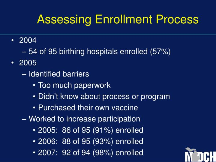 Assessing Enrollment Process