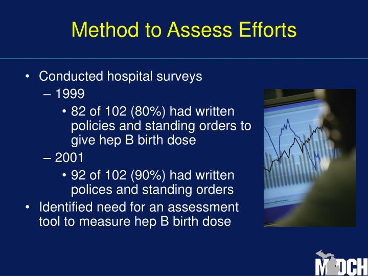 Method to Assess Efforts