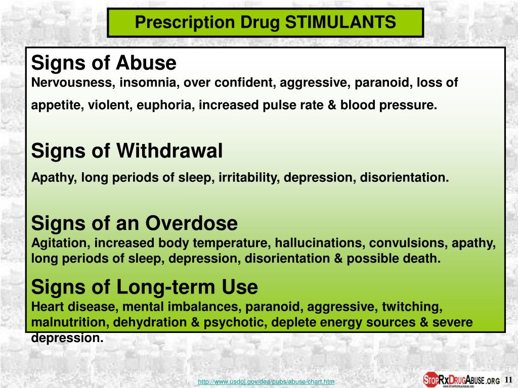 Prescription Drug STIMULANTS
