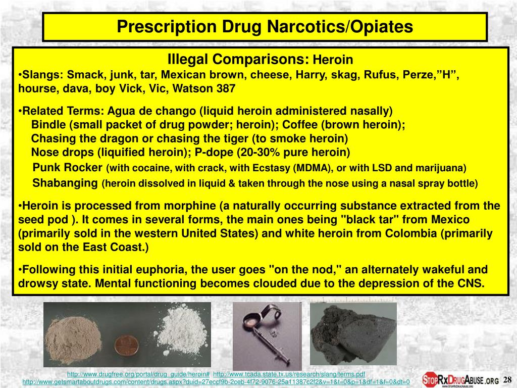 Prescription Drug Narcotics/Opiates