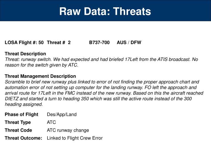 Raw Data: Threats