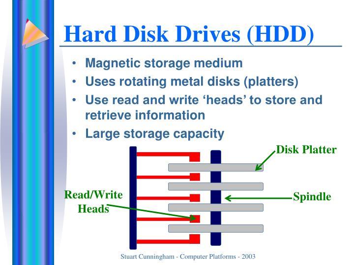 Disk Platter