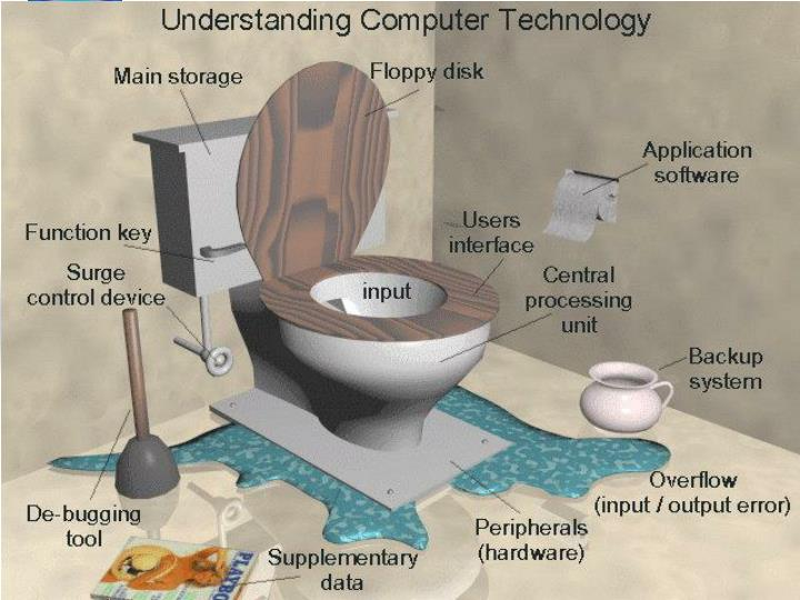 Stuart Cunningham - Computer Platforms - 2003