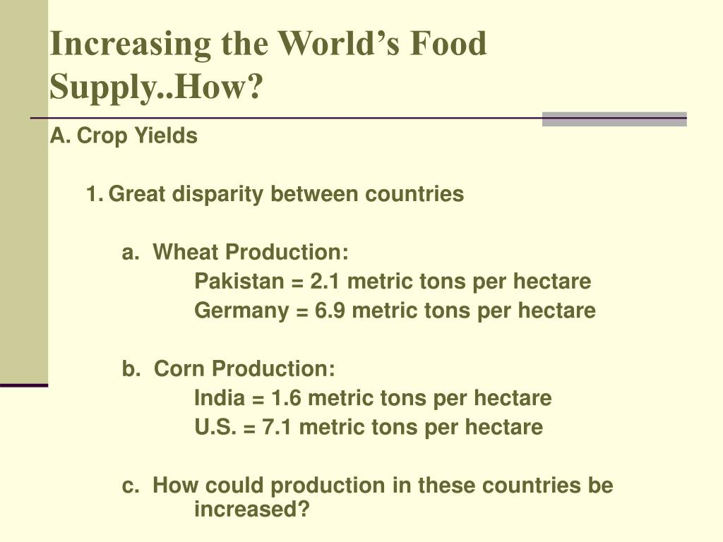 Increasing the World's Food Supply..How?