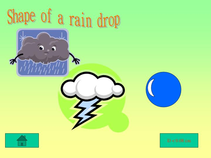 Shape of a rain drop