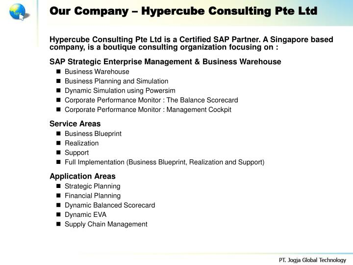 Our Company – Hypercube Consulting Pte Ltd