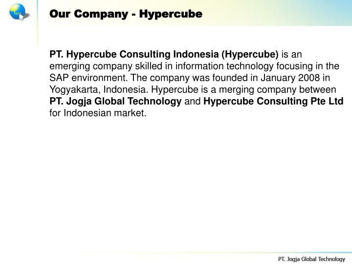 Our Company - Hypercube