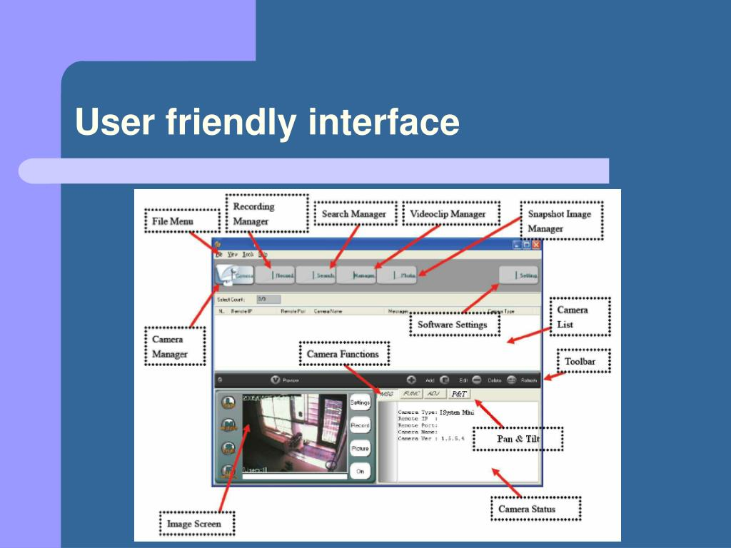 User friendly interface