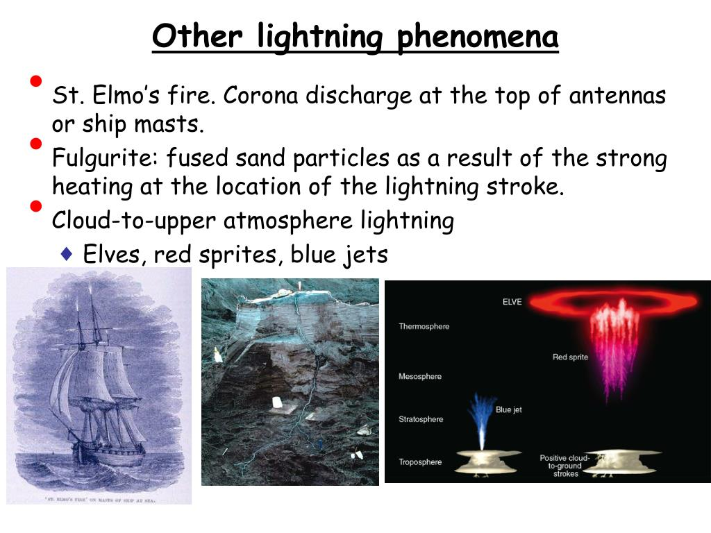 Other lightning phenomena