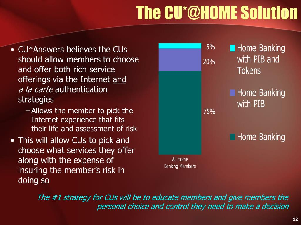 The CU*@HOME Solution