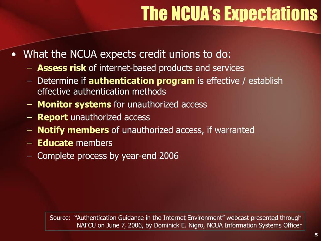 The NCUA's Expectations