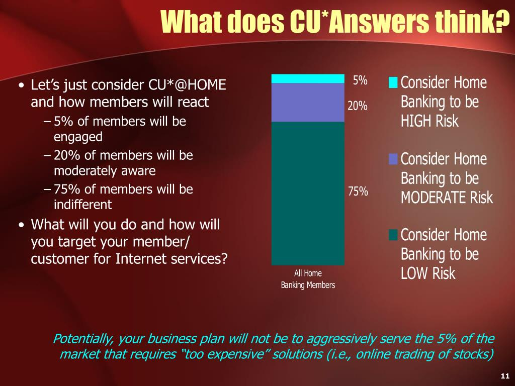 What does CU*Answers think?