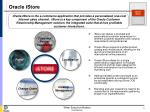 oracle istore