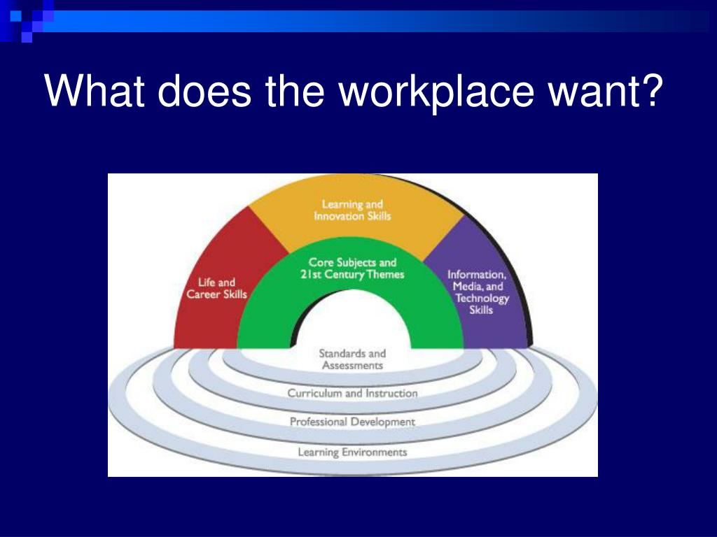 What does the workplace want?