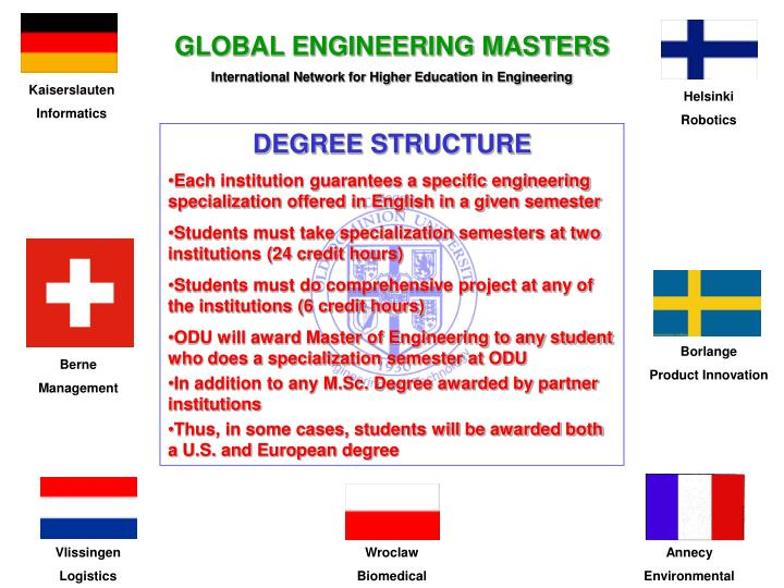 GLOBAL ENGINEERING MASTERS