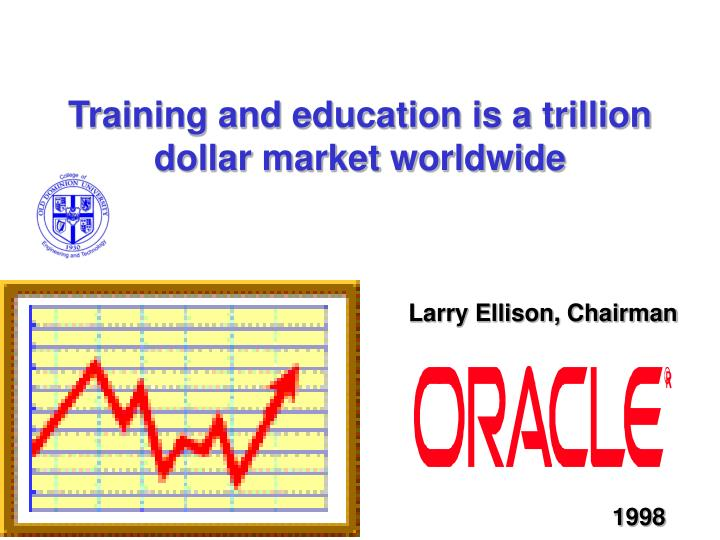 Training and education is a trillion dollar market worldwide