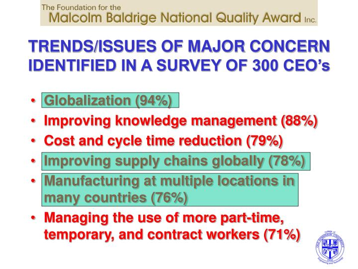 TRENDS/ISSUES OF MAJOR CONCERN IDENTIFIED IN A SURVEY OF 300 CEO's