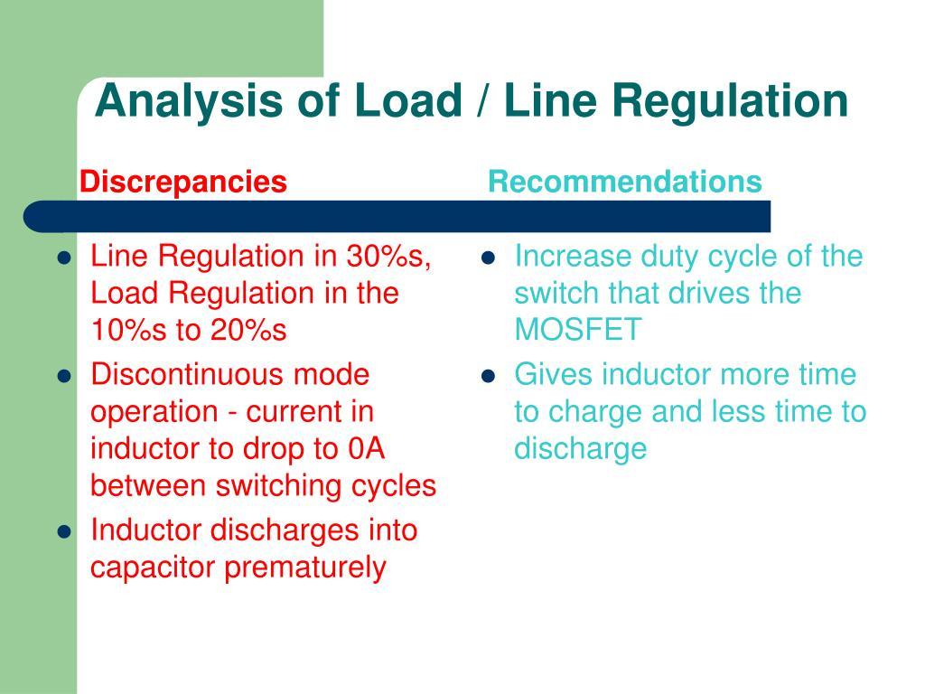 Analysis of Load / Line Regulation
