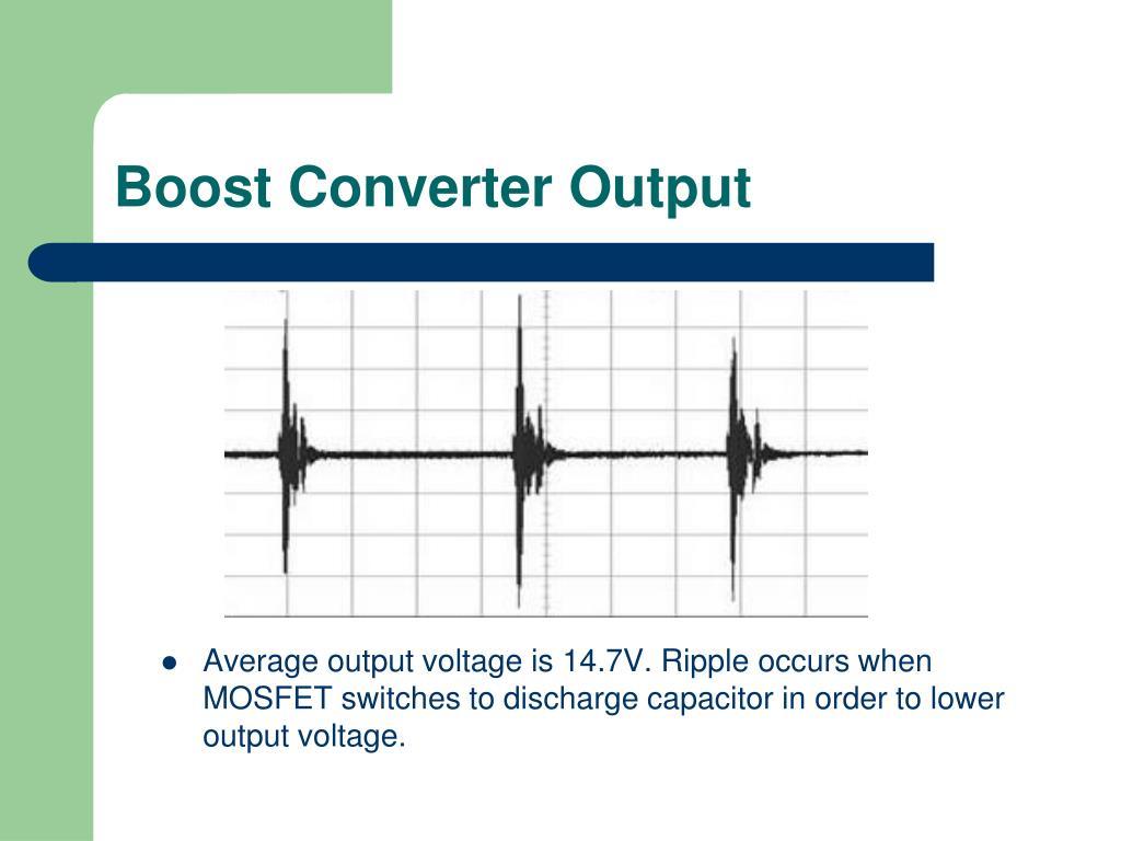Boost Converter Output