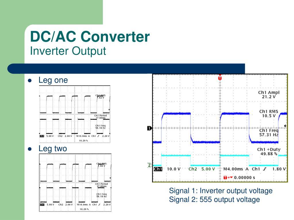 DC/AC Converter