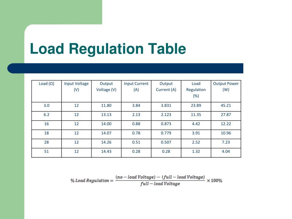 Load Regulation Table