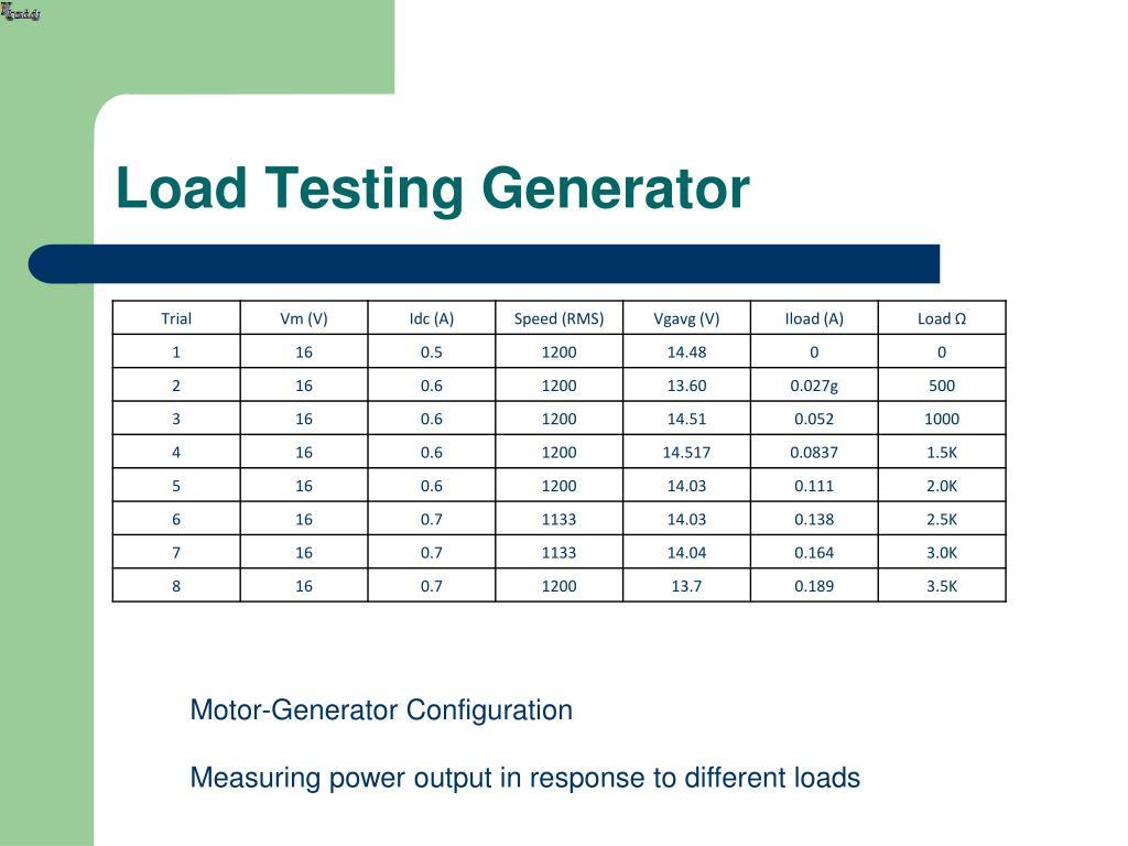 Load Testing Generator