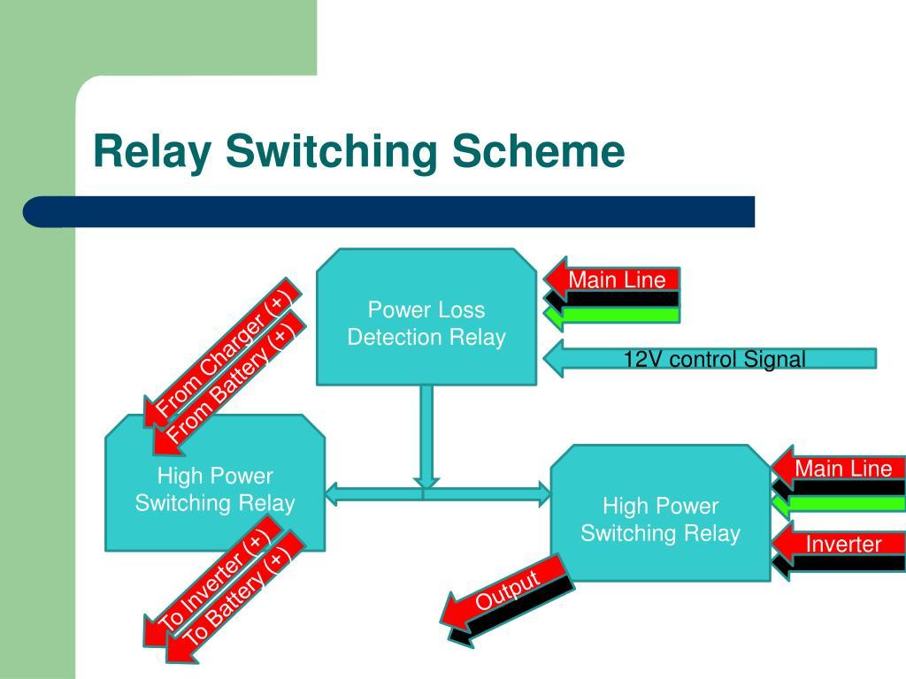 Relay Switching Scheme