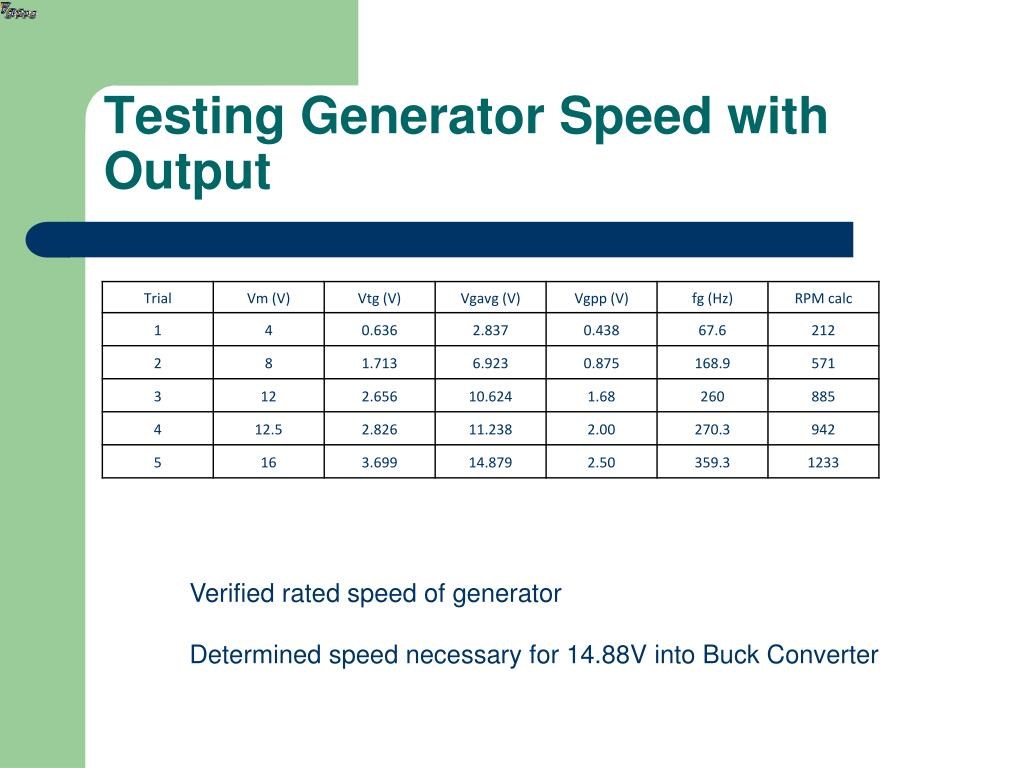 Testing Generator Speed with Output