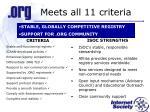 meets all 11 criteria