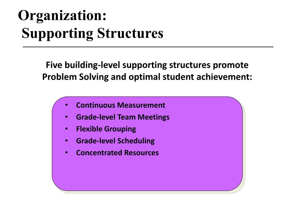 Five building-level supporting structures promote Problem Solving and optimal student achievement: