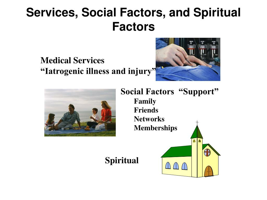 Services, Social Factors, and Spiritual Factors