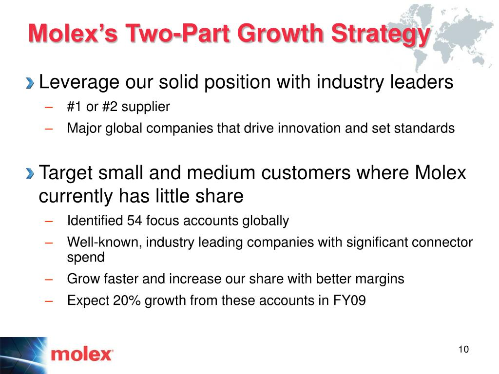 Molex's Two-Part Growth Strategy