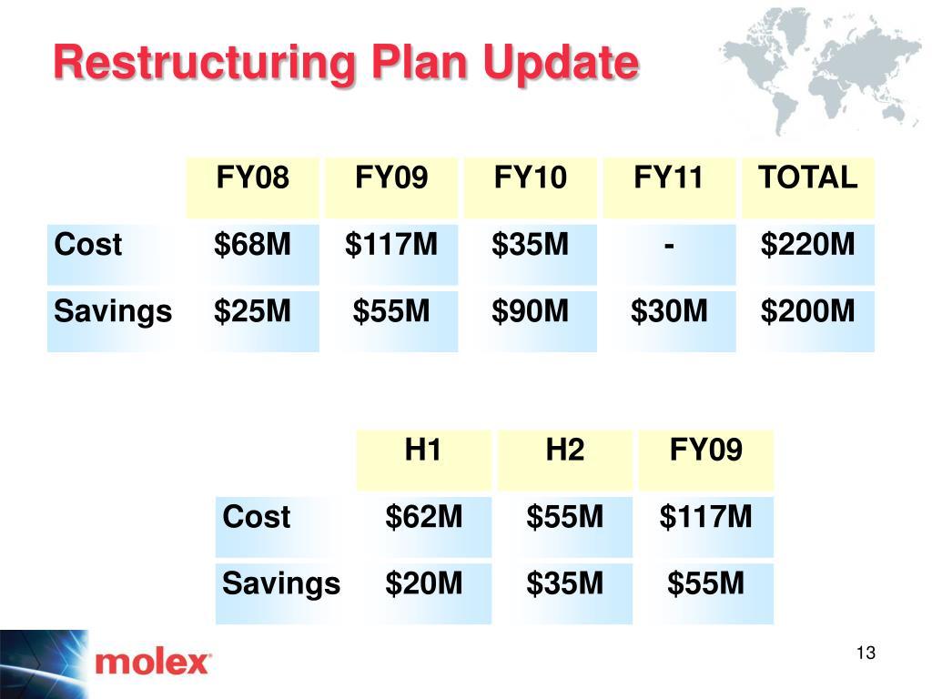 Restructuring Plan Update