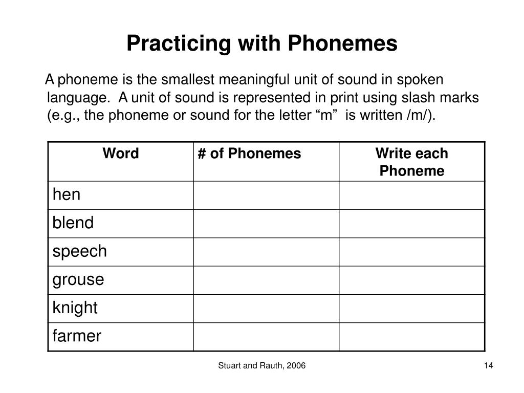 Practicing with Phonemes
