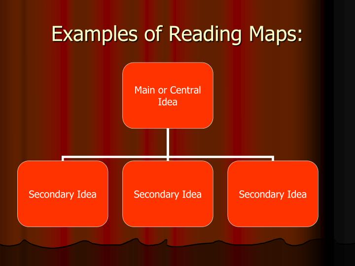 Examples of Reading Maps:
