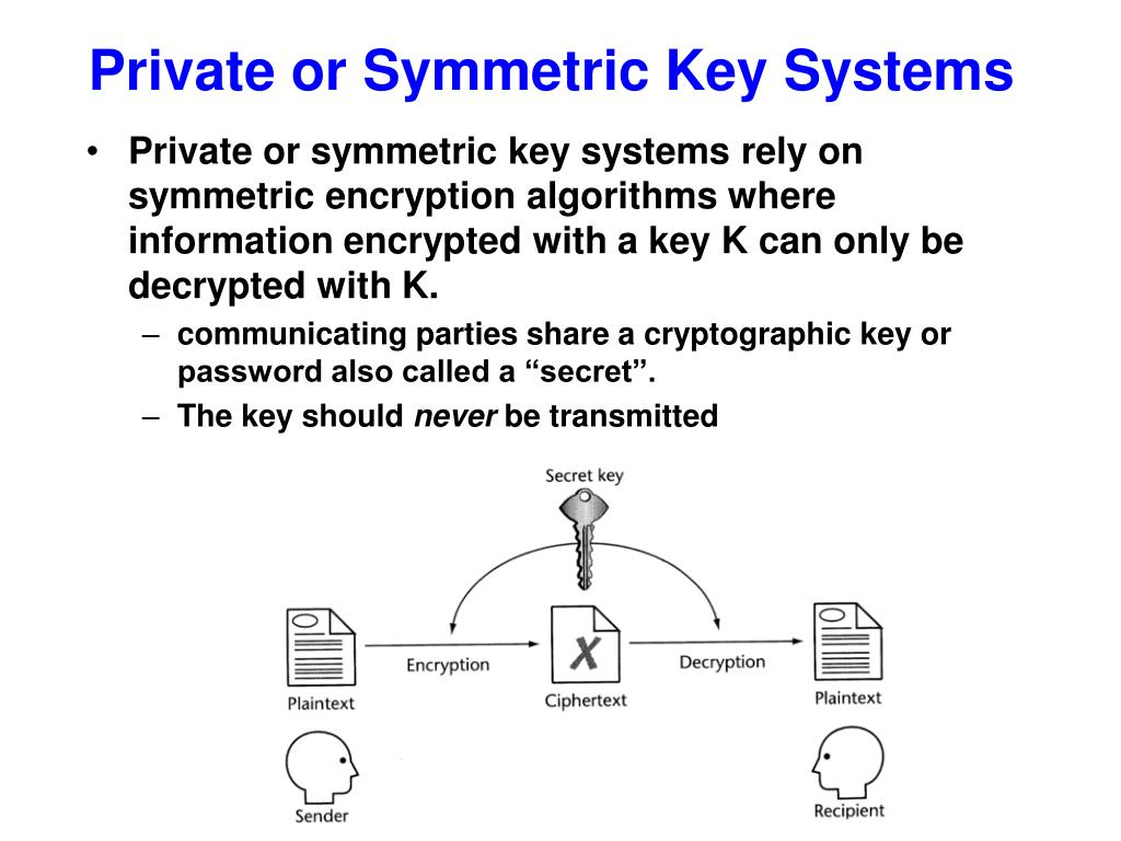 Private or Symmetric Key Systems