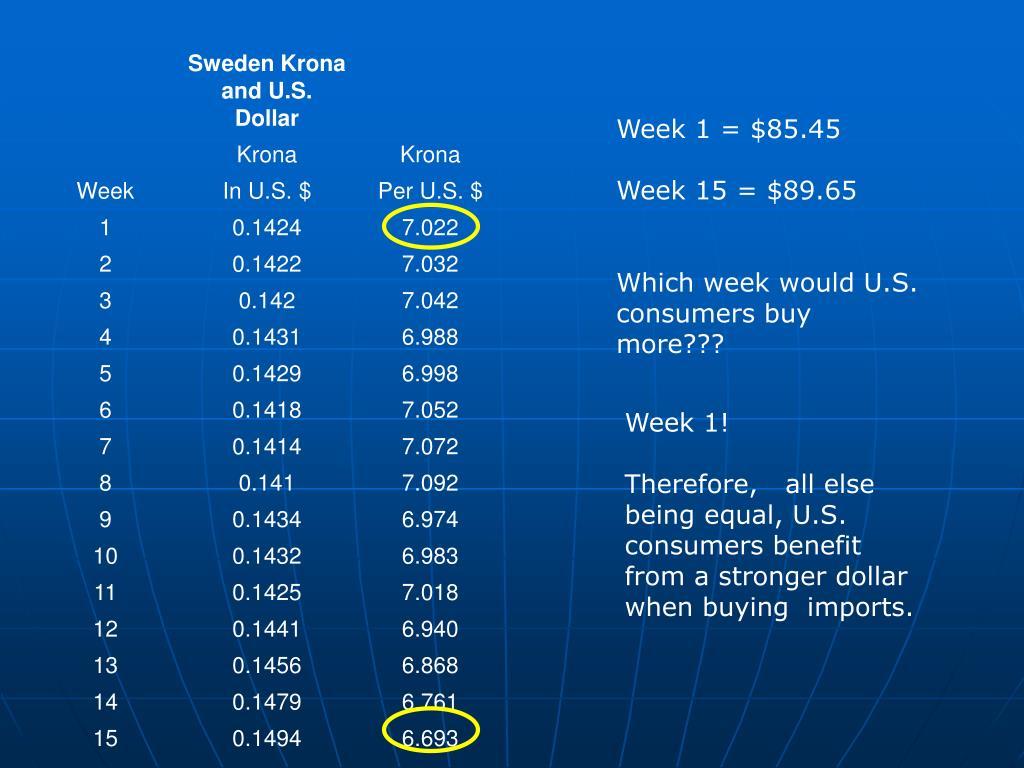 Week 1 = $85.45