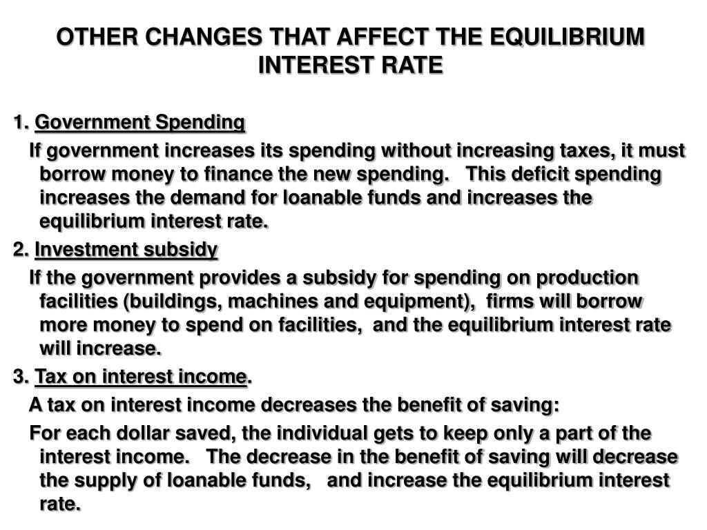 OTHER CHANGES THAT AFFECT THE EQUILIBRIUM INTEREST RATE