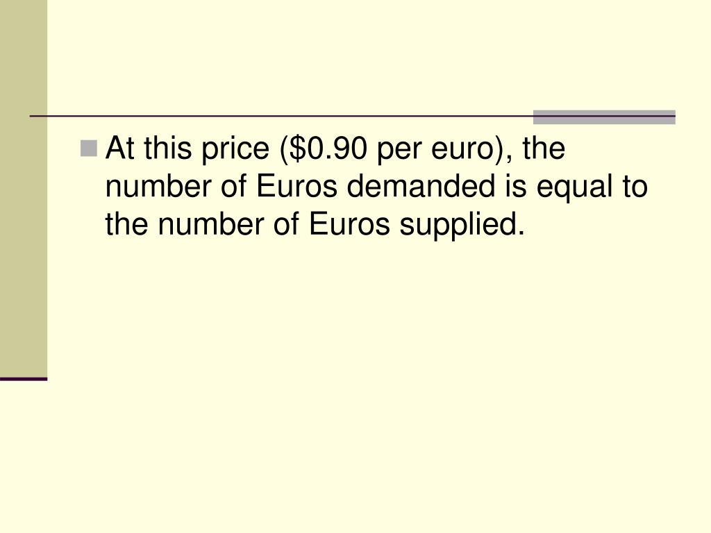 At this price ($0.90 per euro), the number of Euros demanded is equal to the number of Euros supplied.