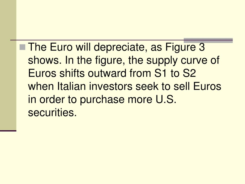 The Euro will depreciate, as Figure 3 shows. In the figure, the supply curve of Euros shifts outward from S1 to S2 when Italian investors seek to sell Euros in order to purchase more U.S. securities.
