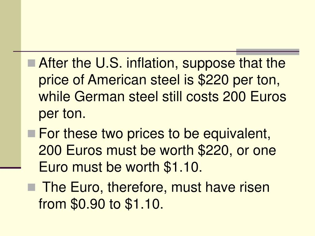 After the U.S. inflation, suppose that the price of American steel is $220 per ton, while German steel still costs 200 Euros per ton.
