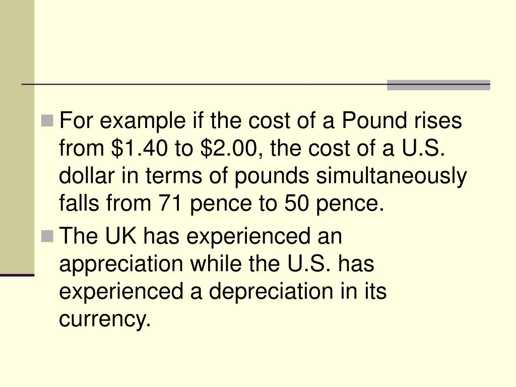 For example if the cost of a Pound rises from $1.40 to $2.00, the cost of a U.S. dollar in terms of pounds simultaneously falls from 71 pence to 50 pence.
